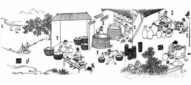 古代陶术制作工艺