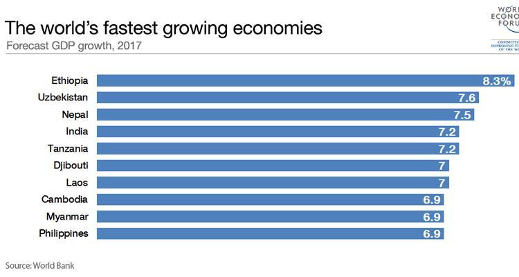 2018年度世界各国经济总量排名_德国经济总量世界排名