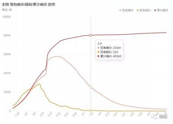 美国农业人口变化_美国人口变化曲线图