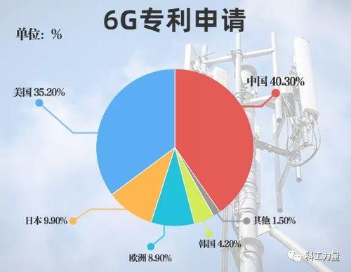 任正非刚谈完6G,日媒发布一个调查